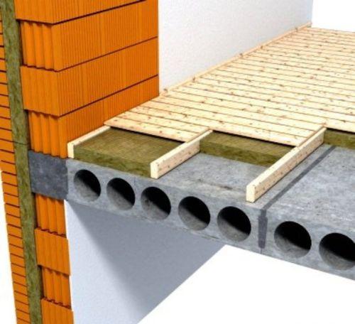 Утепление бетонного пола в квартире