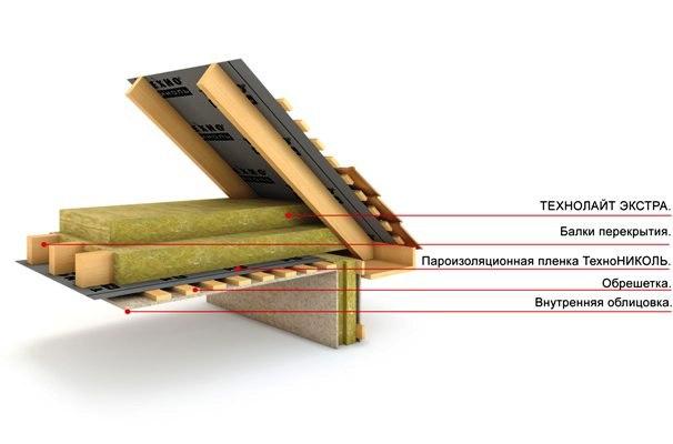 Combien de temps pour faire un plafond en placo le tampon tarif travaux pei - Combien de temps pour poncer un parquet ...